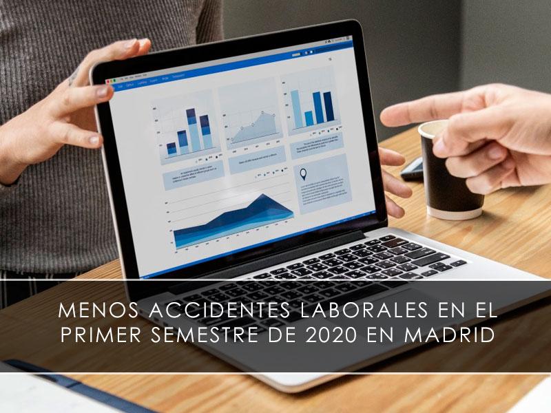 Menos accidentes laborales en el primer semestre de 2020 en Madrid